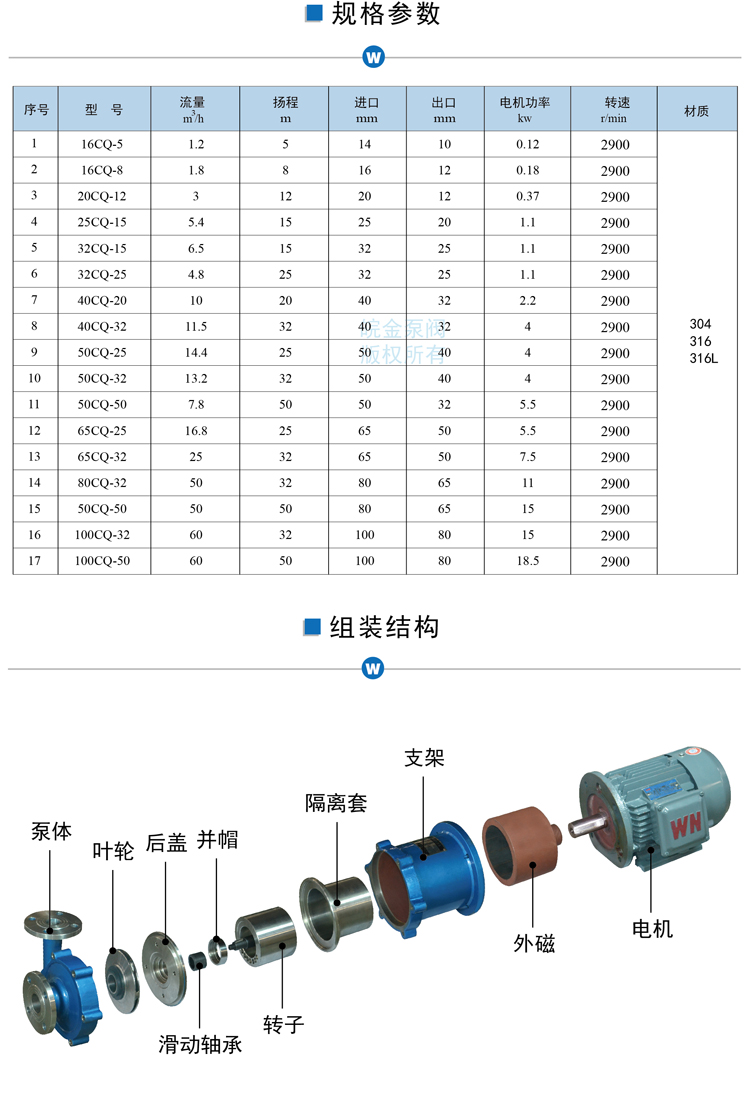 CQ不锈钢磁力泵参数