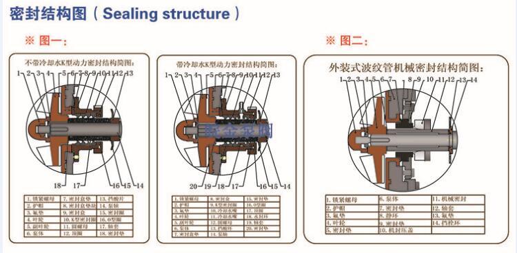 UHB-ZK耐腐耐磨砂浆泵结构图