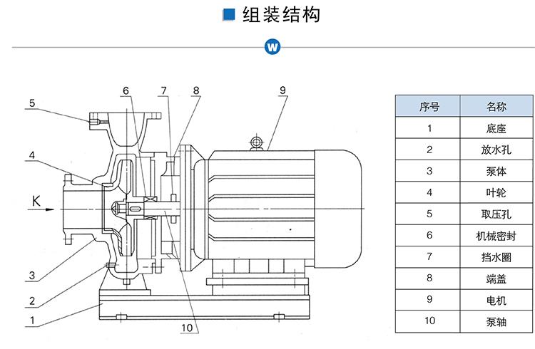 ISW卧式管道离心泵结构