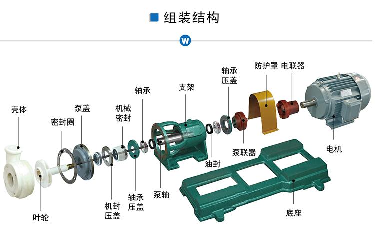 FSB-L氟塑料(合金)离心泵组装图