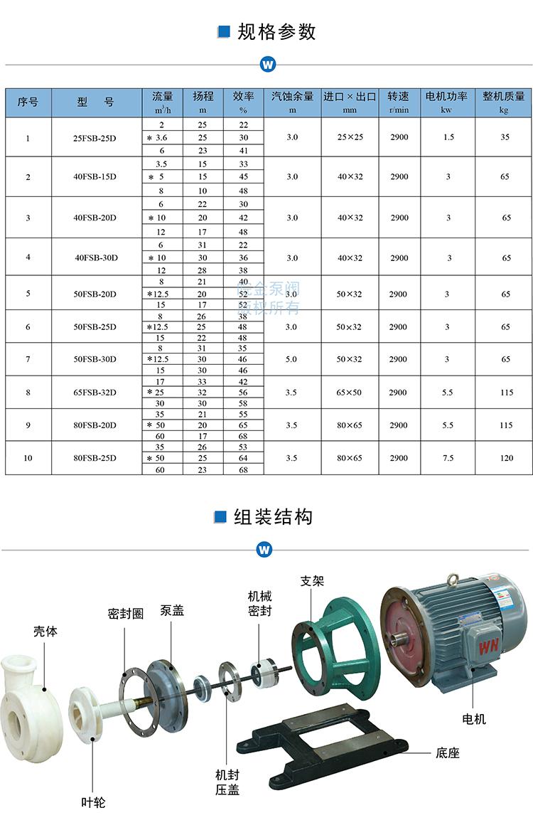 FSB-D氟塑料(合金)离心泵参数