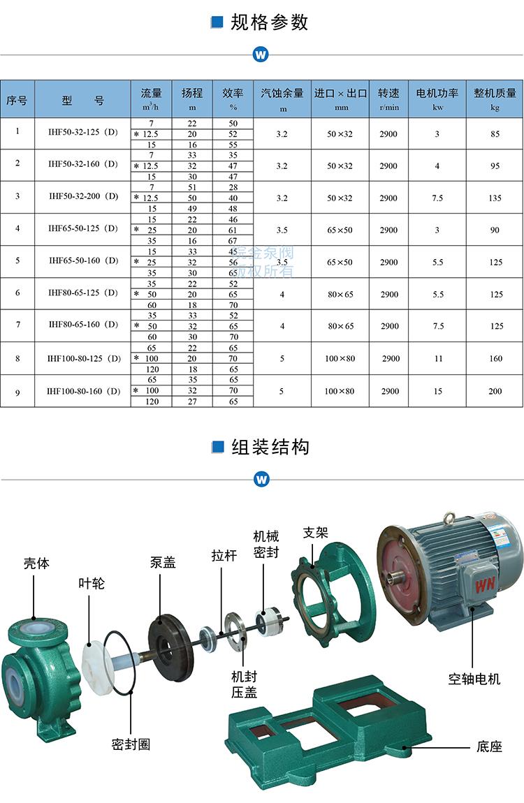 IHF-D氟塑料离心泵参数